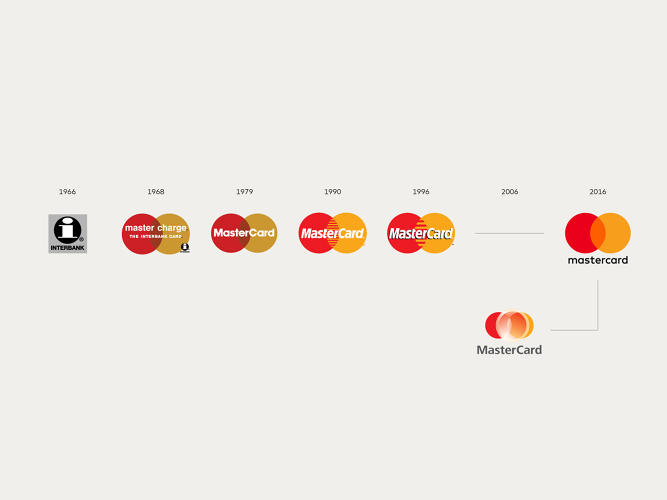 3061799-slide-13-mastercard-gets-its-first-new-logo-in-20-years